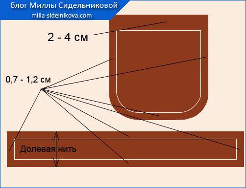 4a karman portfel s zakryglenymi yglami 1planka2