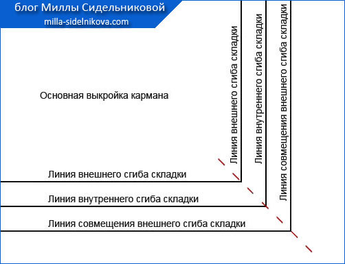 7 karman portfel s pryamymi uglami s tselnok-j.detalyu7