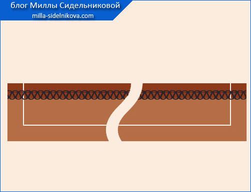 7a karman portfel s zakryglenymi yglami 1planka5