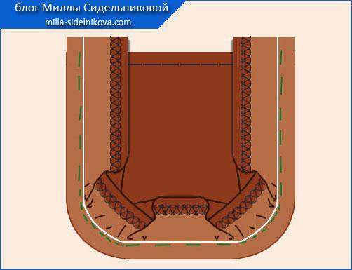 8a karman portfel s zakryglenymi yglami 1planka6