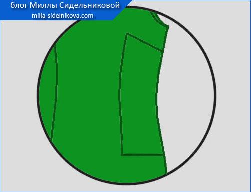 1-podreznie-karmany-v-bokovoj-chasti-pereda