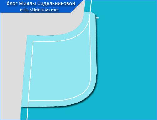 12-podreznie-karmany-v-bokovoj-chasti-pereda