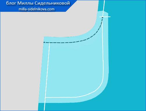 13-podreznie-karmany-v-bokovoj-chasti-pereda