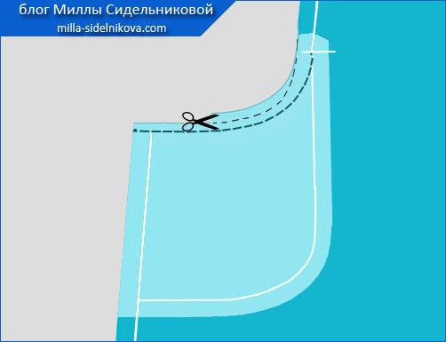 14-podreznie-karmany-v-bokovoj-chasti-pereda