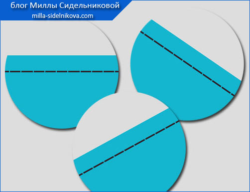 15-podreznie-karmany-v-bokovoj-chasti-pereda