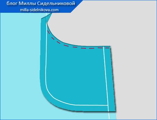 20-podreznie-karmany-v-bokovoj-chasti-pereda