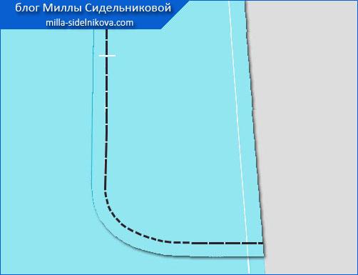 23-podreznie-karmany-v-bokovoj-chasti-pereda