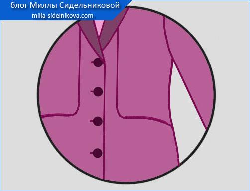 6-podreznie-karmany-v-bokovoj-chasti-pereda