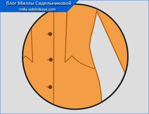 7-podreznie-karmany-v-bokovoj-chasti-pereda