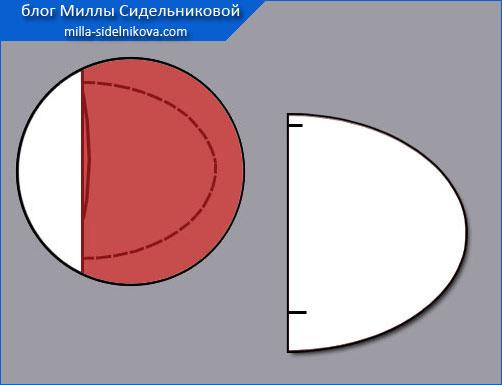 6-vykrojka-karmana-v-bokovom-shve