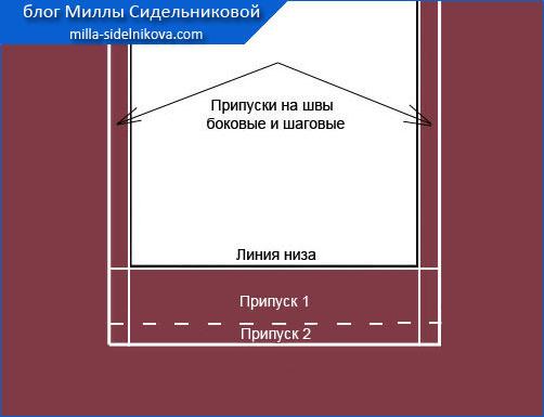 15-obrabotka-niza-bryuk