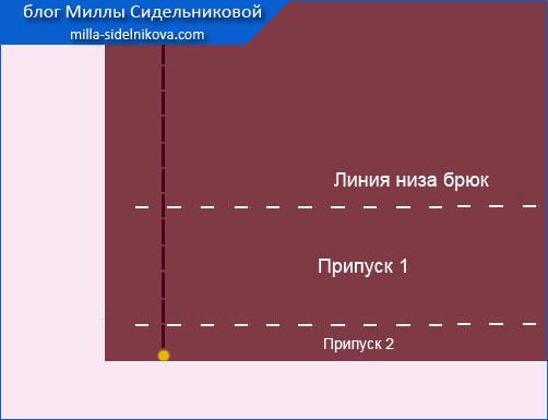 18-obrabotka-niza-bryuk
