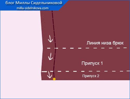 19-obrabotka-niza-bryuk