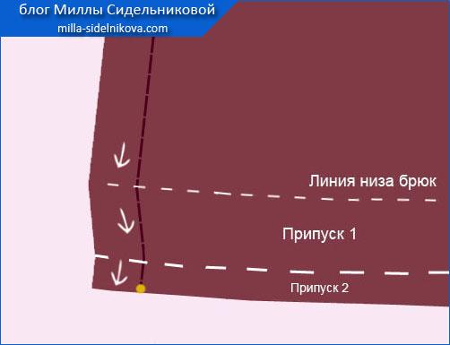 20-obrabotka-niza-bryuk