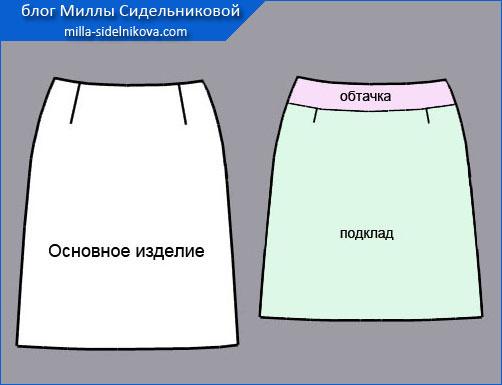 40-obrabotka-yubki-obtachkoj