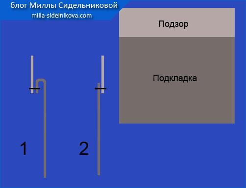 8-karman-v-shve-pritachivaniya-koketki-2sp