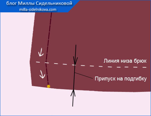 9-obrabotka-niza-bryuk