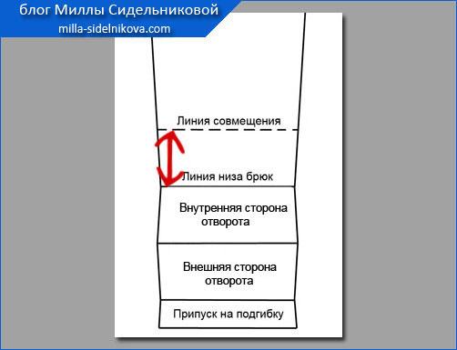 34-otvorot-na-bryukax