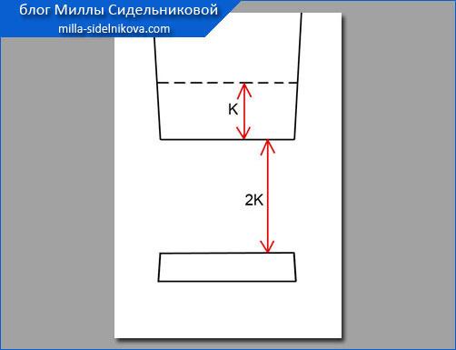 4-otvorot-na-bryukax
