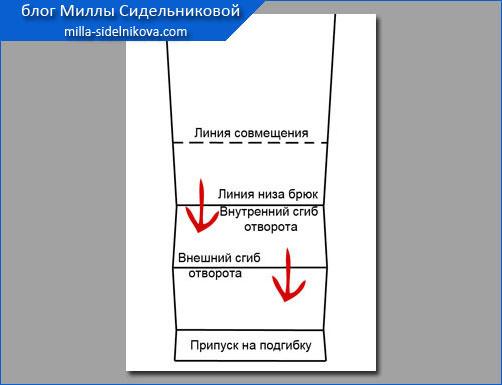 5-otvorot-na-bryukax