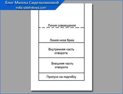 6-otvorot-na-bryukax