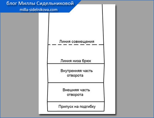7-otvorot-na-bryukax