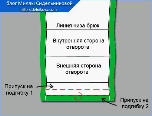 8-otvorot-na-bryukax