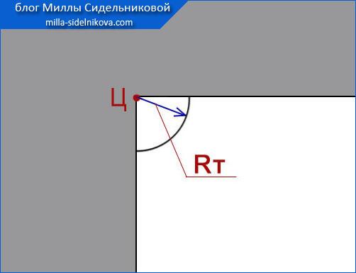 4yubka-2-solnca