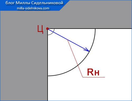 5yubka-2-solnca