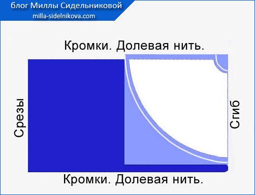 8yubka-2-solnca
