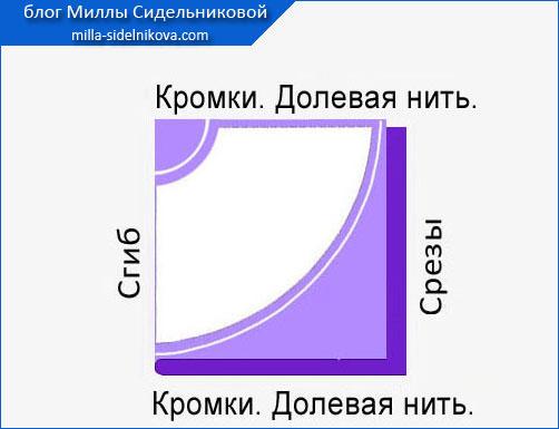 11yubka-polusolnce-vykrojka-svoimi-rukami