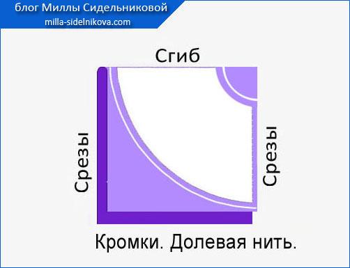 12yubka-polusolnce-vykrojka-svoimi-rukami