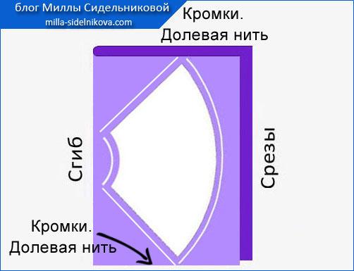 19yubka-polusolnce-vykrojka-svoimi-rukami