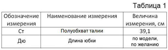 4yubka-polusolnce-vykrojka-svoimi-rukami