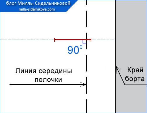 2obtachnaya-petlya 1sp