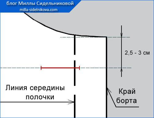 3obtachnaya-petlya 1sp