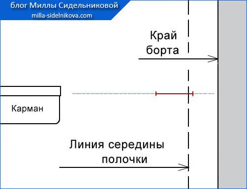 4obtachnaya-petlya 1sp