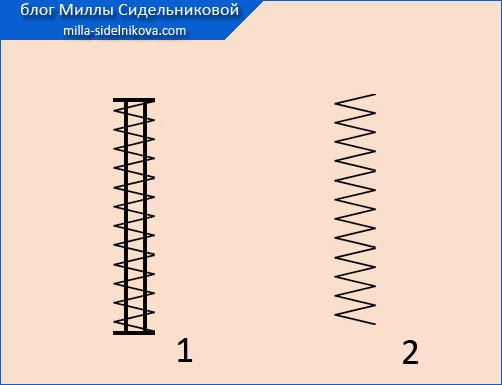 9kak-prishyt-nakladnoi-karman