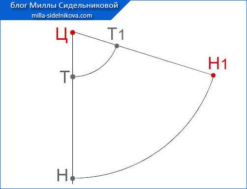 10yubka-kolokol-vykroyka