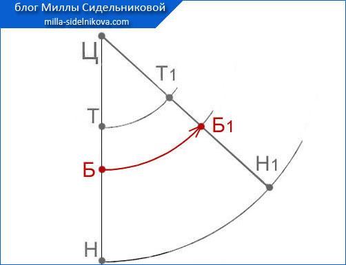 11 yubka-klyosh-vykroyka