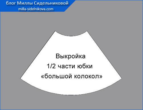 12yubka-kolokol-vykroyka