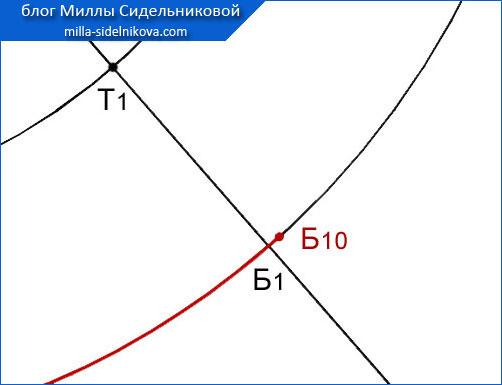 20 yubka-klyosh-vykroyka