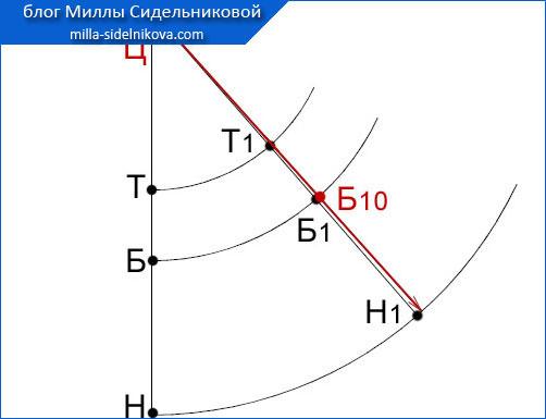 21 yubka-klyosh-vykroyka