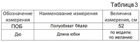 21yubka-kolokol-vykroyka