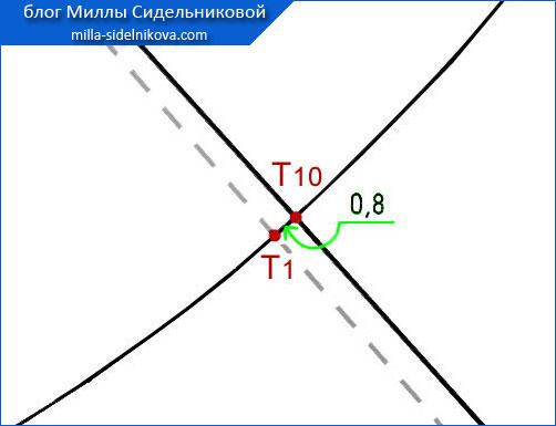 24 yubka-klyosh-vykroyka