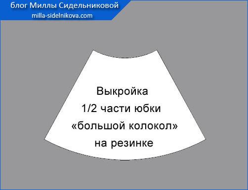 24yubka-kolokol-vykroyka