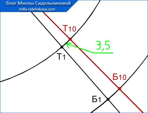 26 yubka-klyosh-vykroyka