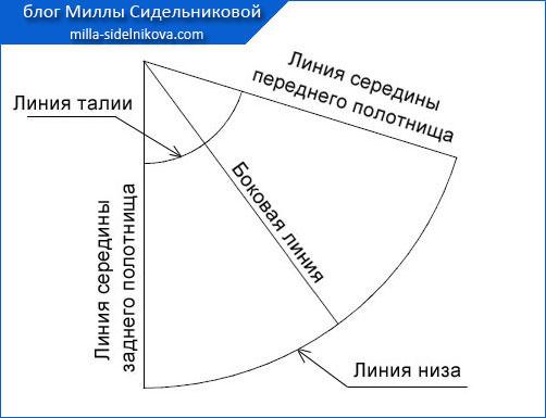 2yubka-kolokol-vykroyka