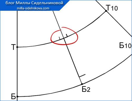 31 yubka-klyosh-vykroyka