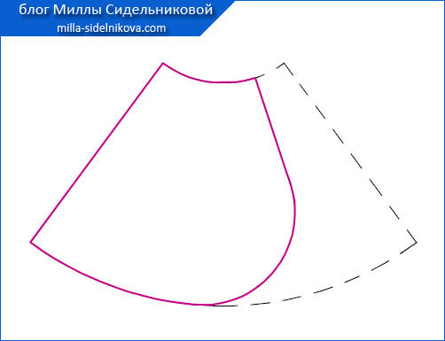 32yubka-kolokol-vykroyka